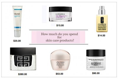 Skin_care_products